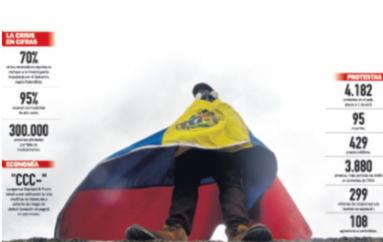 Tensión e incertidumbre por crucial consulta en Venezuela